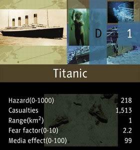 Titanic card